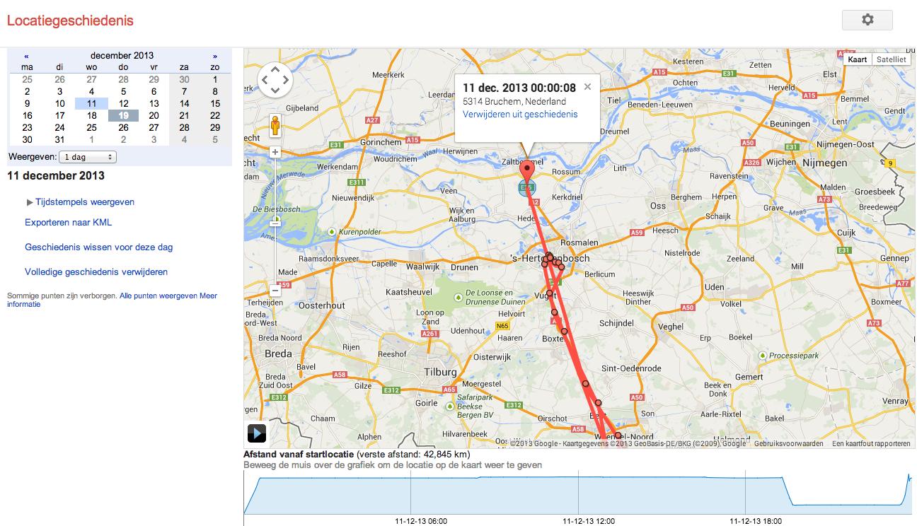 11 december reed ik 's nachts nog terug uit Amsterdam